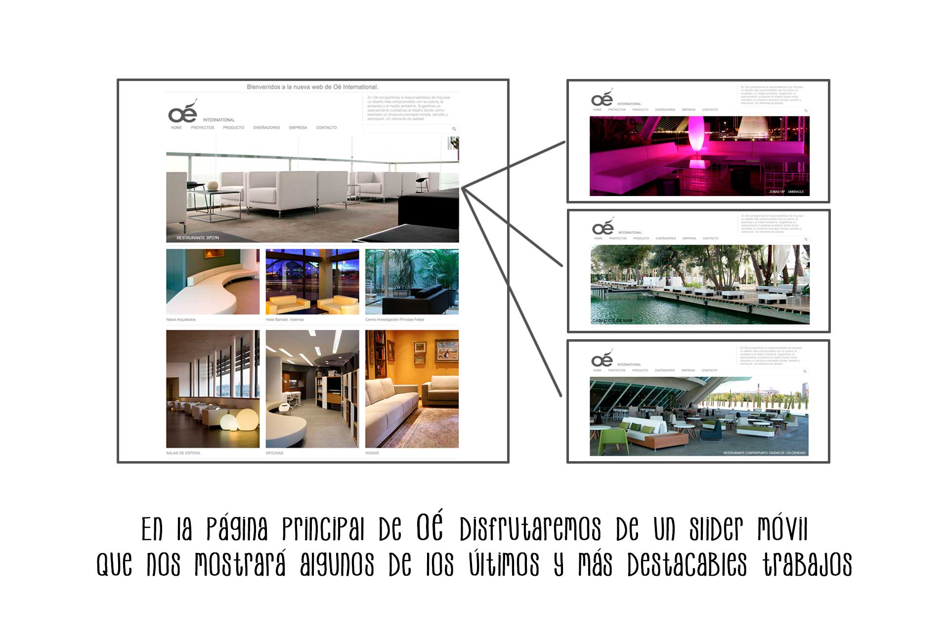 Página web Oé International proyectos | The Superway Webs