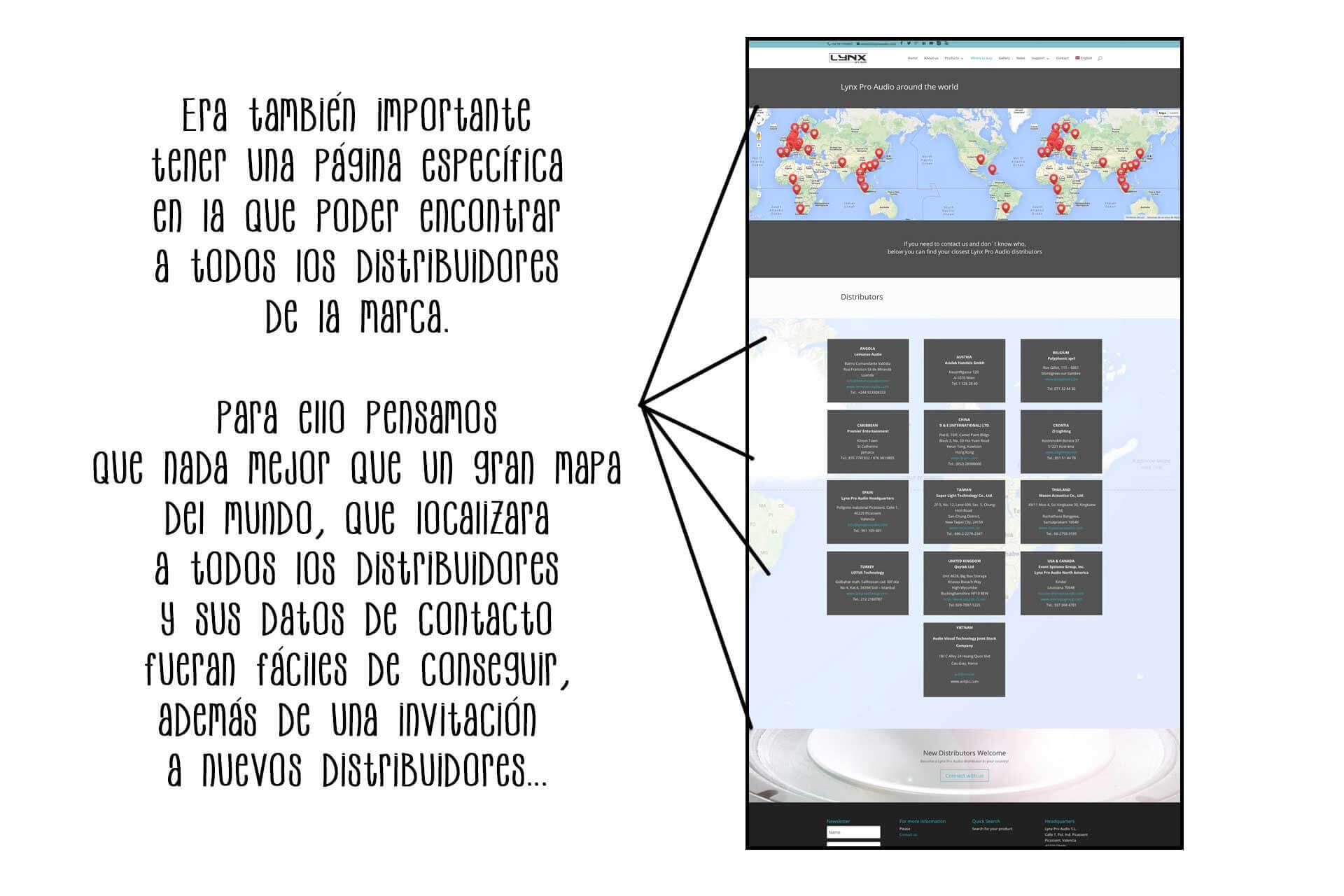 Página web Lynx Pro Audio dónde comprar | The Superway Webs